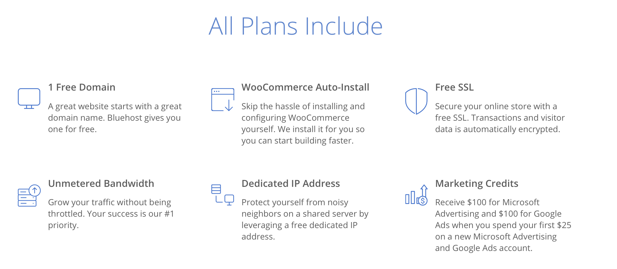 Bluehost pricing woocomerce hosting