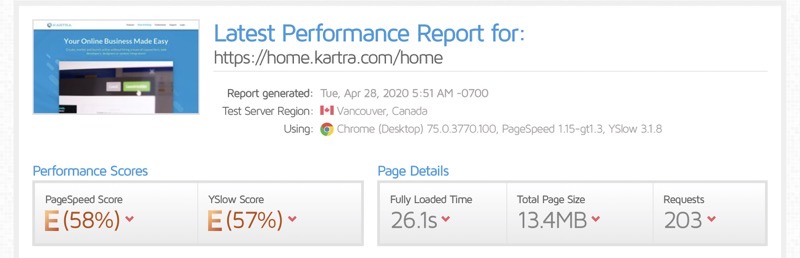 Kartra seo review