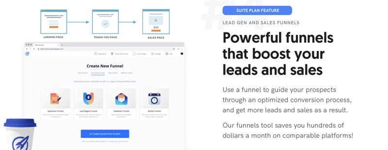 Optimizepress funnels review