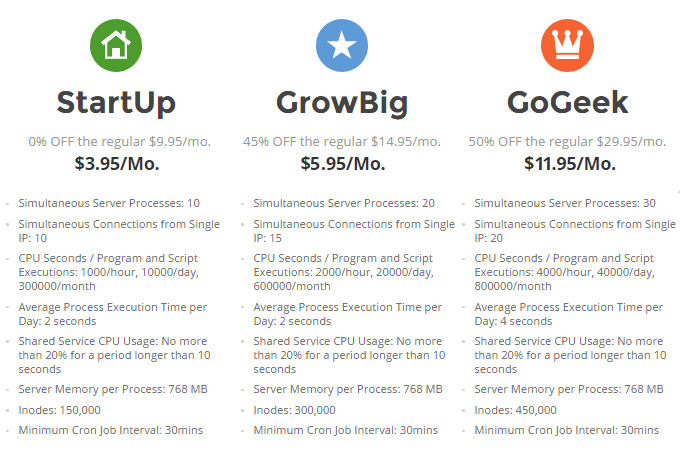 siteground startup vs grow big review 2020