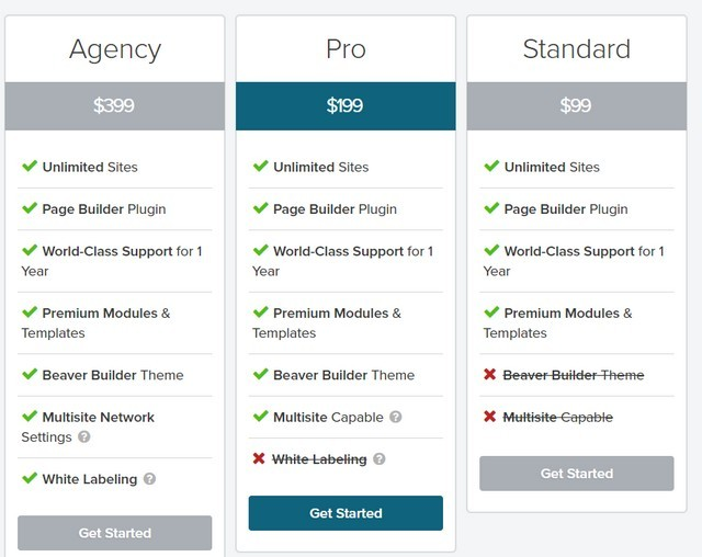 divi vs beaver builder discount
