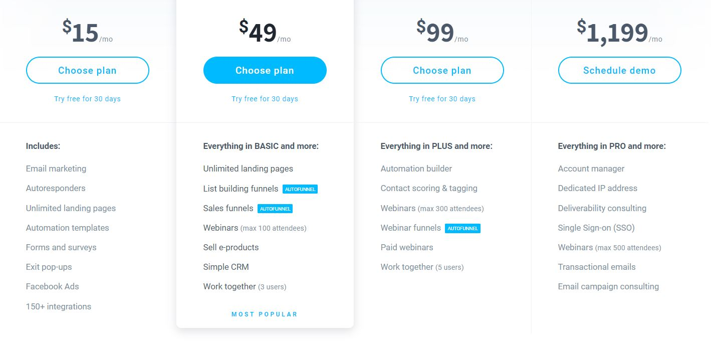 getresponse autofunnel pricing