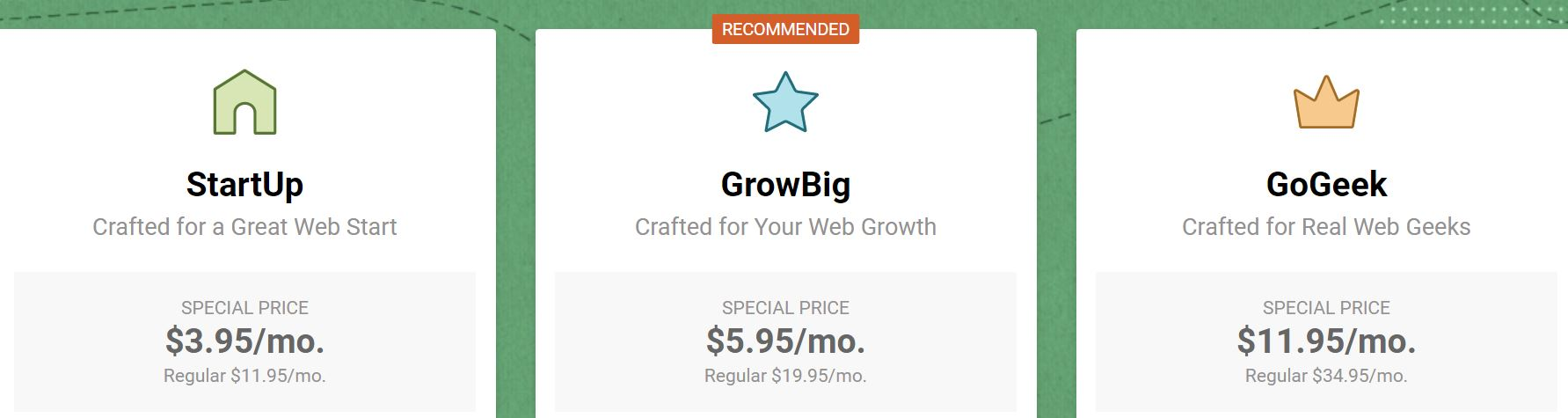 siteground Coupon discount code 2019
