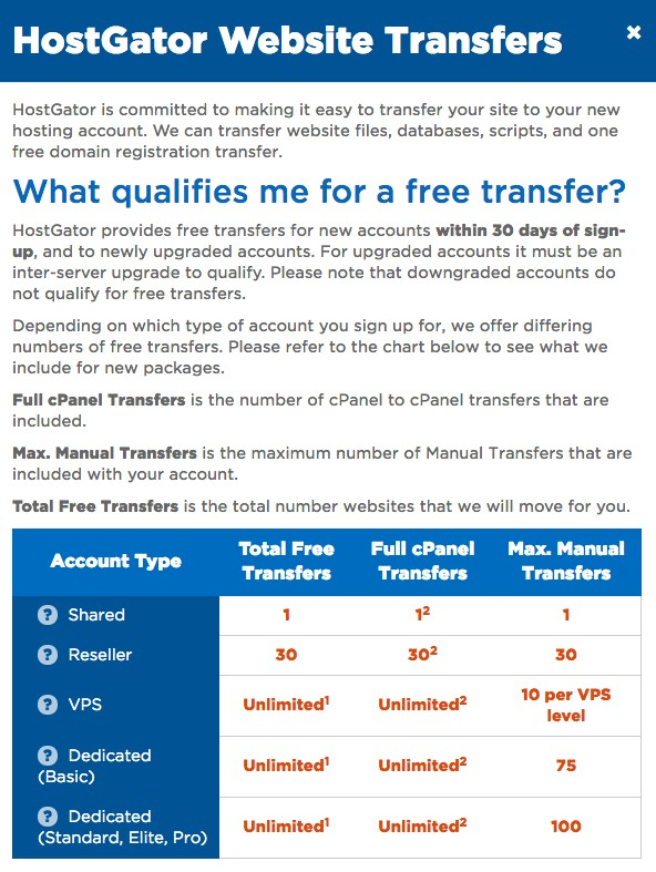HostGator vs siteground free website transfer
