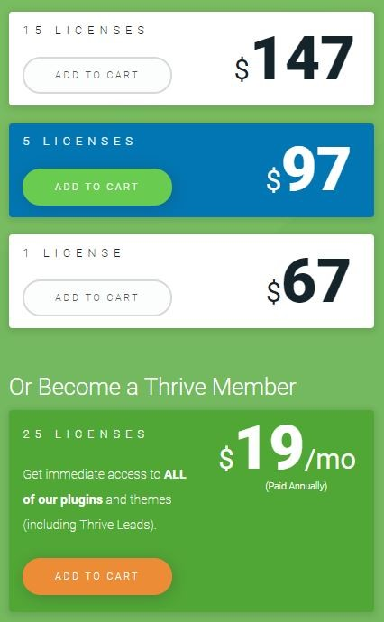 sumome alternative thrive lead pricing