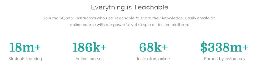 Teachable   Course Creation Software  Size Comparison
