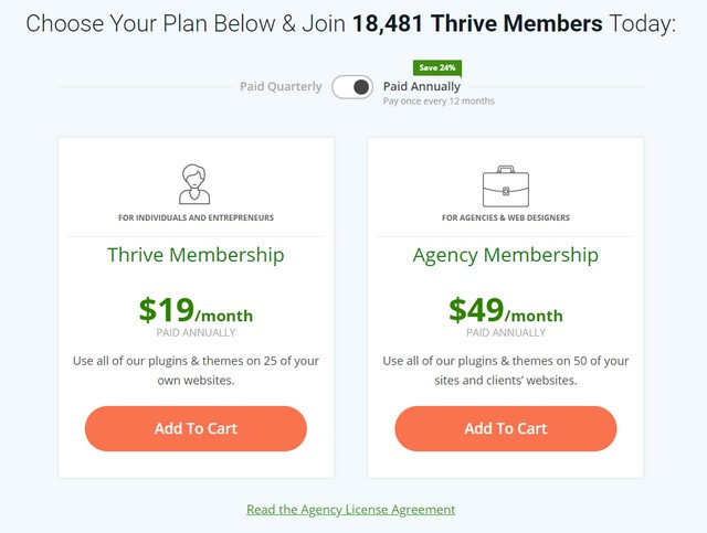 thrive themes pricing 2020