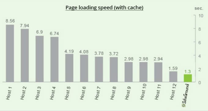 w3 total cache cloudflare cache settings 2020